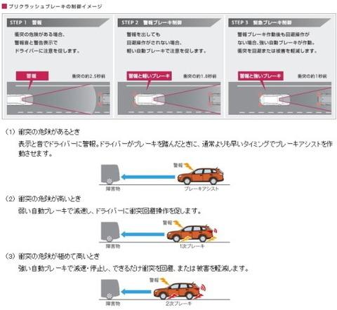 2012subarumitsubihi.jpg